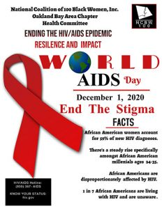 NCBW OBAC WORLD AIDS DAY 2020 HEALTH COMMITTEE